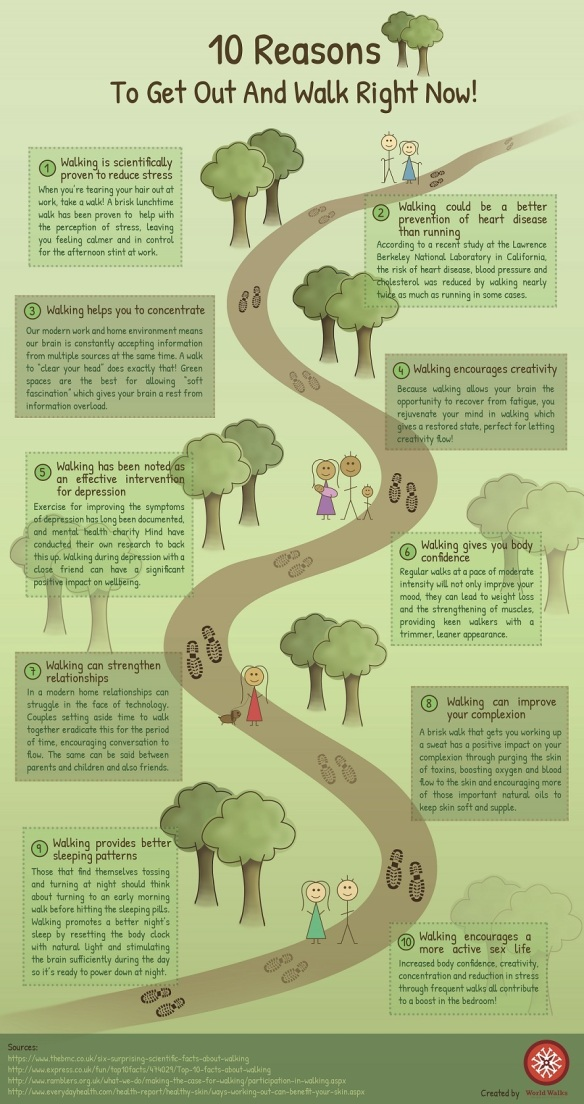 World Walks infographic 10 reasons to get out and walk